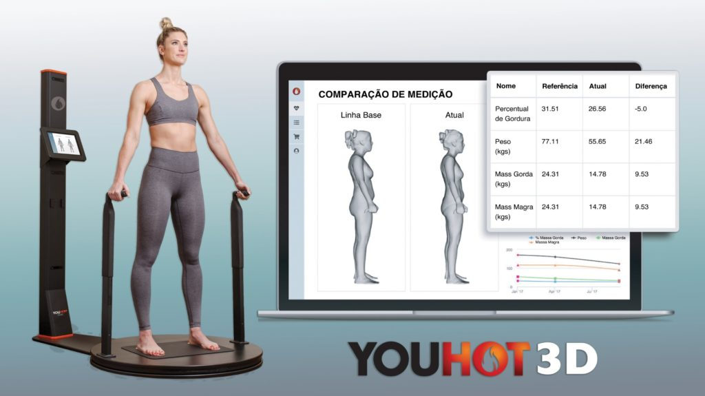 YouHot 3D